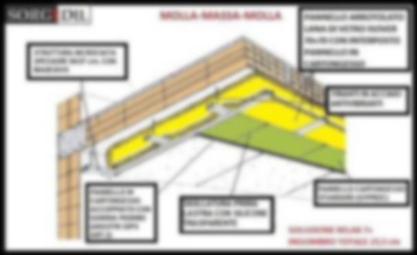 Costruisci la Tua Sala Prove o Studio di Registrazione - SORGEDIL - Milano - ...